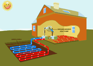 Ground Heat Source Heating Systems